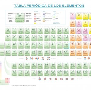6300.1 Tabla periódica de los elementos