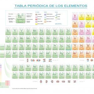 6301.1 Tabla periódica de los elementos en formato A3